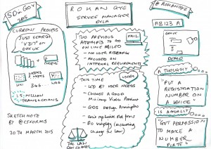 Sketchnote of Rohan Gye's talk