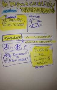 whiteboard covered in notes about usability