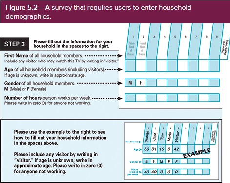 A survey requiring users to enter household demographics