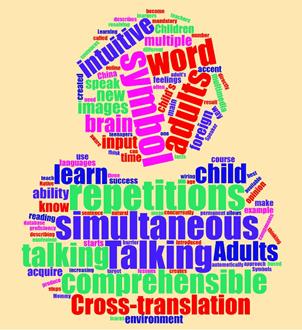 Training English Skills System