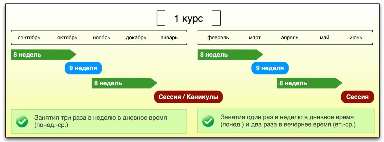 CPl01