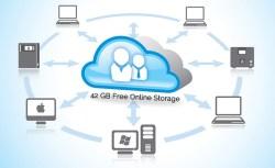 64 GB Free Online Storage