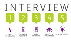 Tips fro cracking the Interview