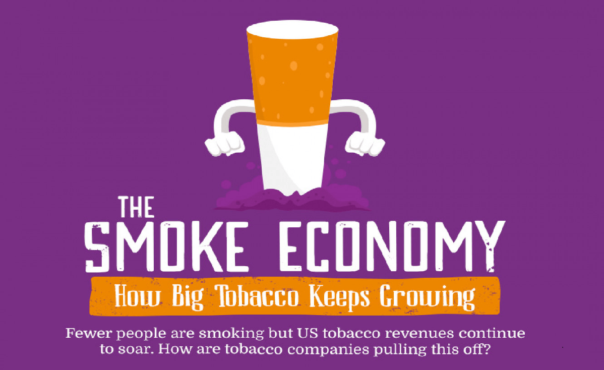 The Smoke Economy – How Big Tobacco Keeps Growing
