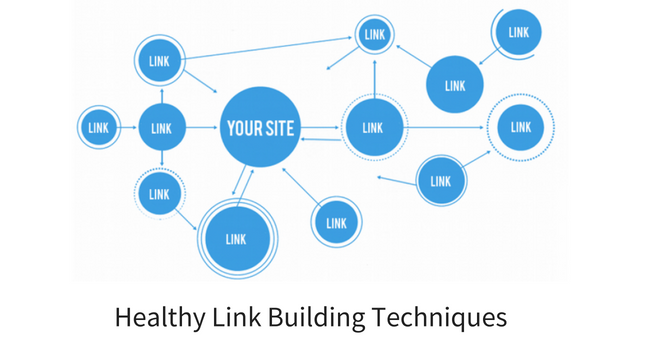 Best SEO Techniques for Healthy Link Building of Your Website