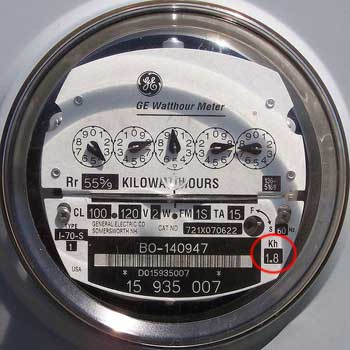 Analogue Power Meter