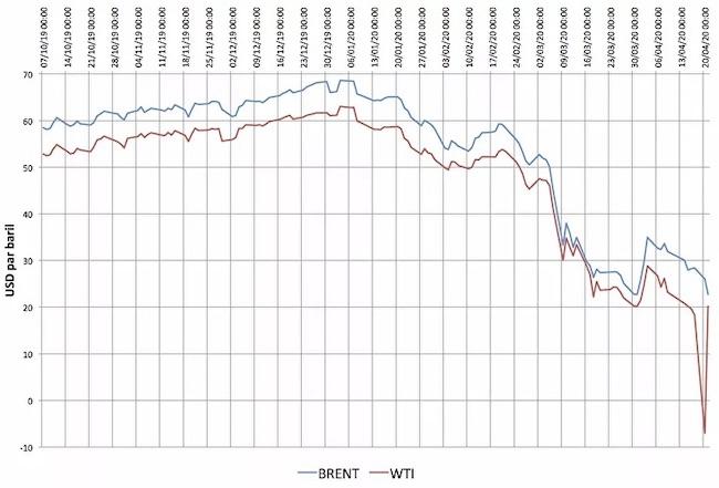"""Jacques Sapir – Effondrement des prix du pétrole : """"Les États-Unis ne peuvent plus faire la loi"""""""