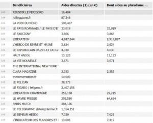 L'OJIM dénonce un « grand remplacement » dans la presse française et allemande