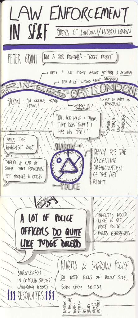 Scanned Sketchnotes - Law Enforcement in SF & F