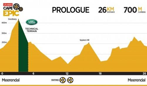 Cape Epic 2016 Prologue