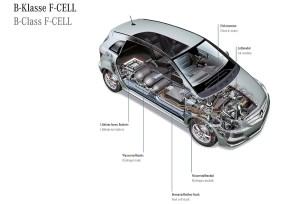 2010 MercedesBenz BClass FCell Tech Diagram  egmCarTech