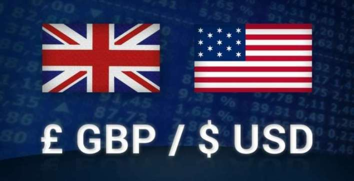 gbp_usd_cbw.ge_ Title category
