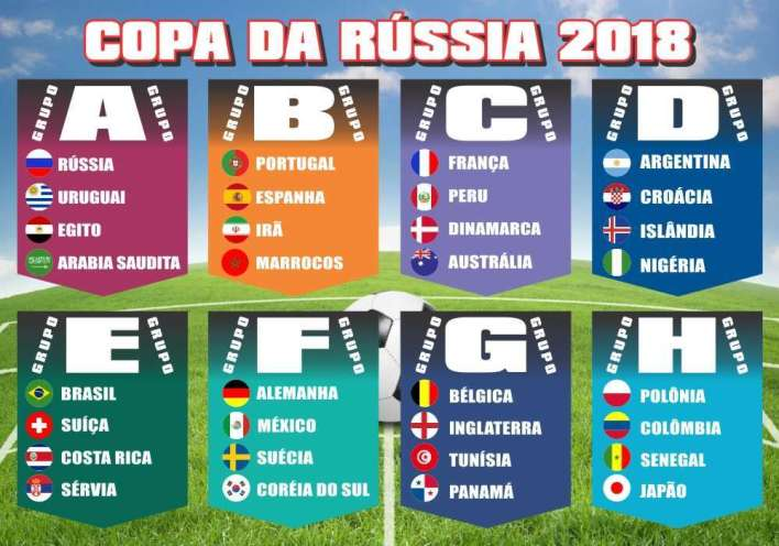 COPA-2018-grupos Title category