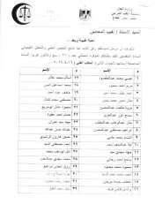 كشوف اسماء المحامين الجدد الذين اجتازوا الكشف الطبي بالقاهرة (1)