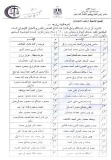 كشف طبي قاهرة 48