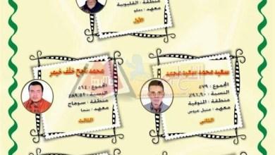 Photo of ننشر أوائل الثانوية الأزهرية 2016 بجميع الشعب