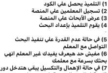 Photo of ماذا بعد استلام الكود .. خطوات إعداد البحث وتسليمه