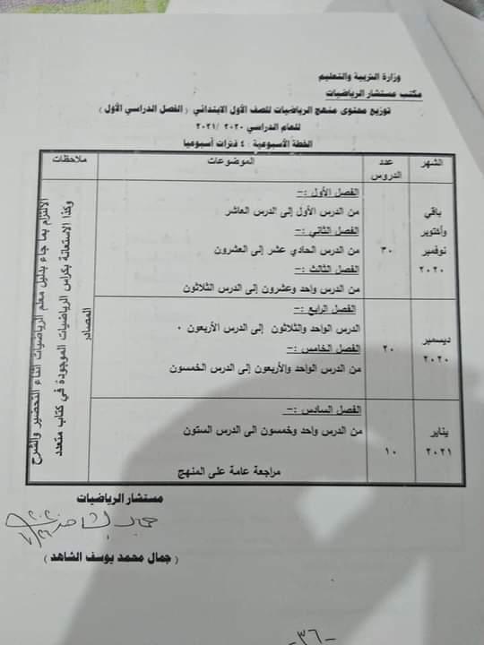 توزيع منهج الرياضيات لصفوف المرحلة الابتدائية للعام الدراسي الجديد 2021/2020 FB_IMG_1600956153338