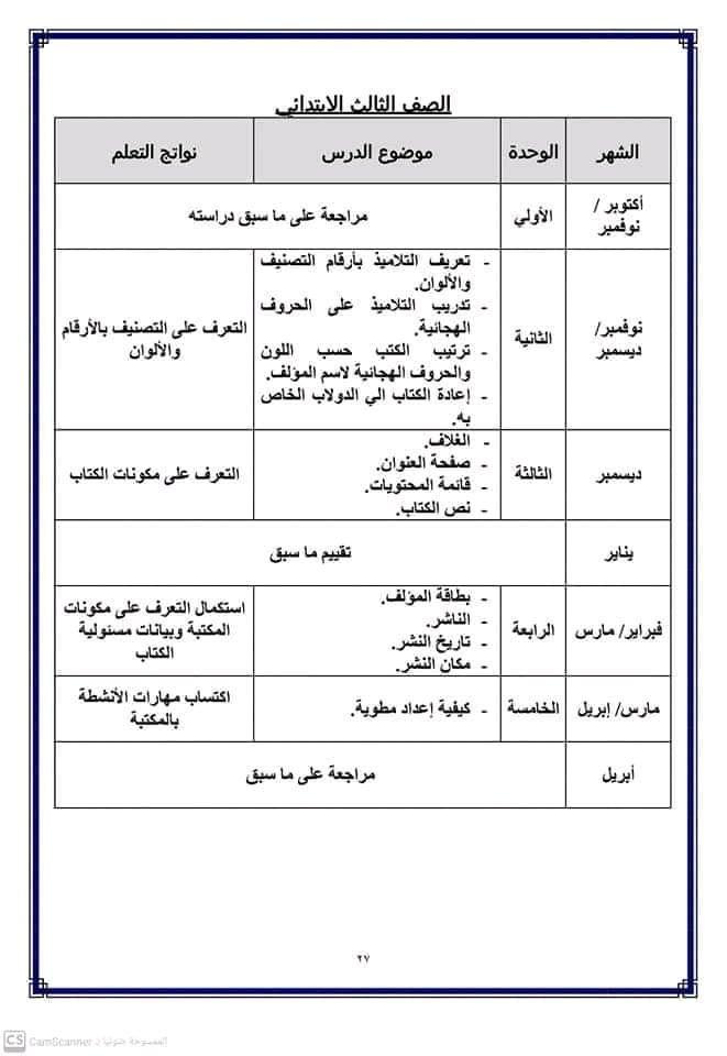 منهج التربية المكتبية للعام الدراسي الجديد 2020 / 2021 Fb_img_1600530392215507775347957