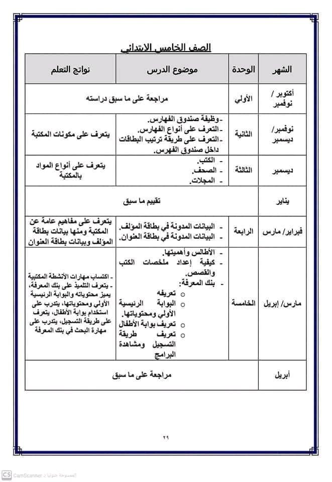 منهج التربية المكتبية للعام الدراسي الجديد 2020 / 2021 Fb_img_16005304004497579431258068