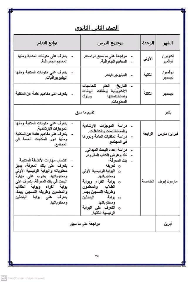 منهج التربية المكتبية للعام الدراسي الجديد 2020 / 2021 Fb_img_160053043925551631998127206