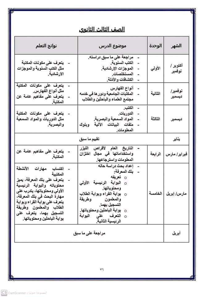 منهج التربية المكتبية للعام الدراسي الجديد 2020 / 2021 Fb_img_160053044362157071695758947