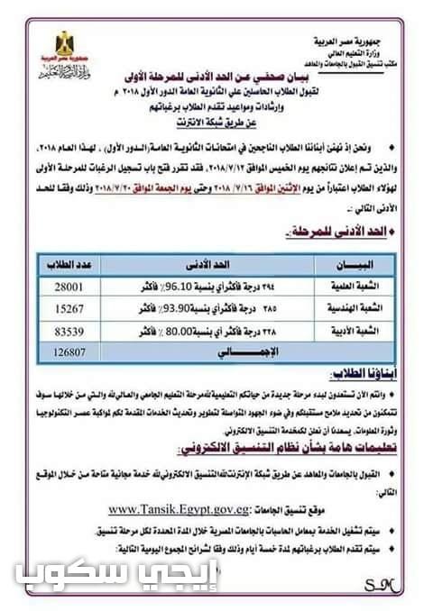 تنسيق 2018 الثانوية العامة موقع بوابة الحكومة المصرية