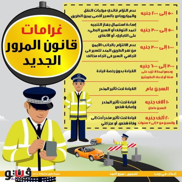 غرامات قانون المرور الجديد