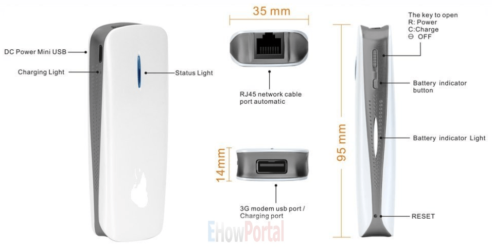 Put Wifi Hotspot In Your Pocket Get Portable Wireless Router