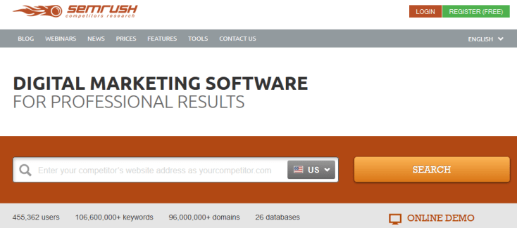 SEMrush - Digital Marketing Software