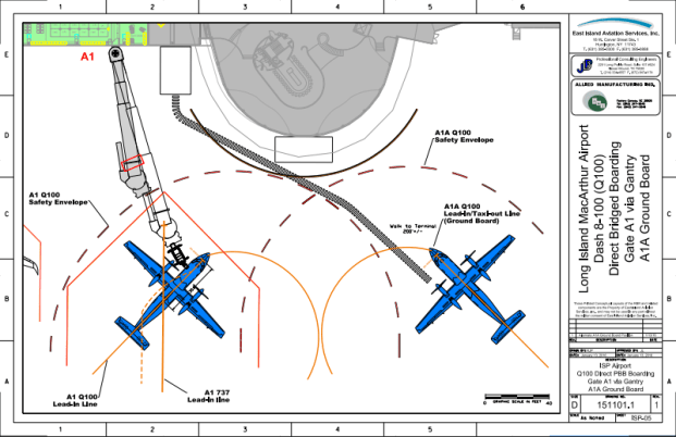 passenger boarding bridge DASH-8 gantry