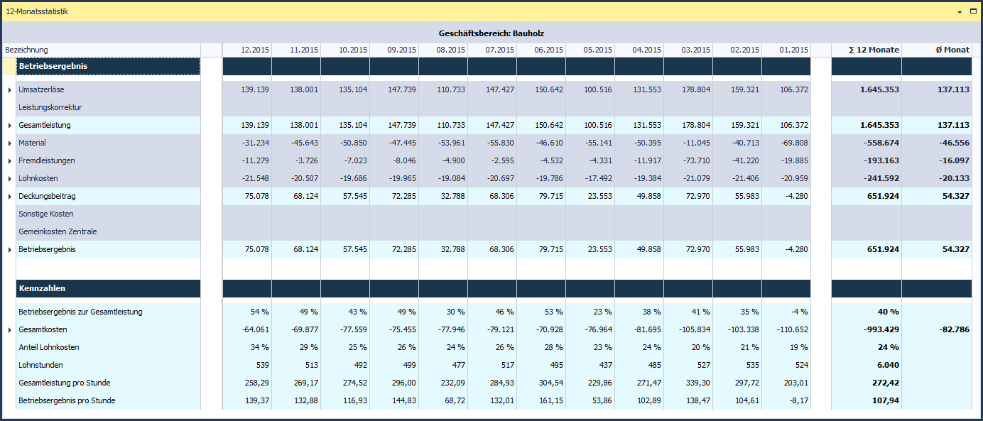 W10_20_12-Monatsstatistik