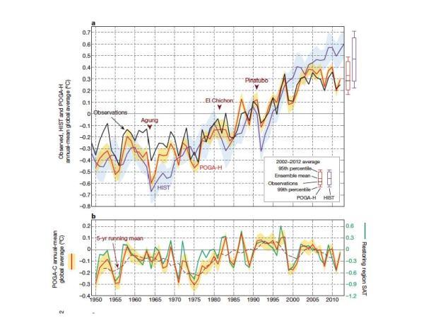 http://www.eike-klima-energie.eu/https://i1.wp.com/www.eike-klima-energie.eu/wp-content/uploads/2016/07/presentation17.jpg?resize=610%2C471