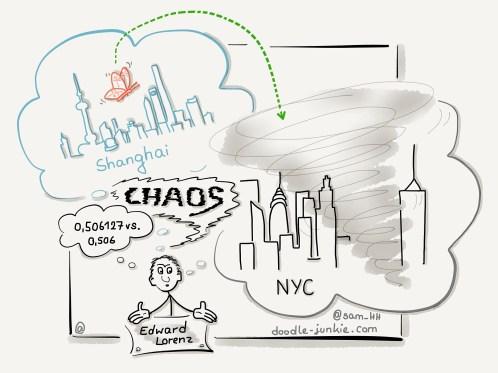 Chaos 30daysdraworletter