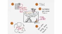 Storytelling Sketchnotes Grundlagen Typografie 3