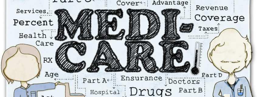 medicare part a, part b, part c and part d