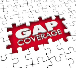 should you get gap insurance