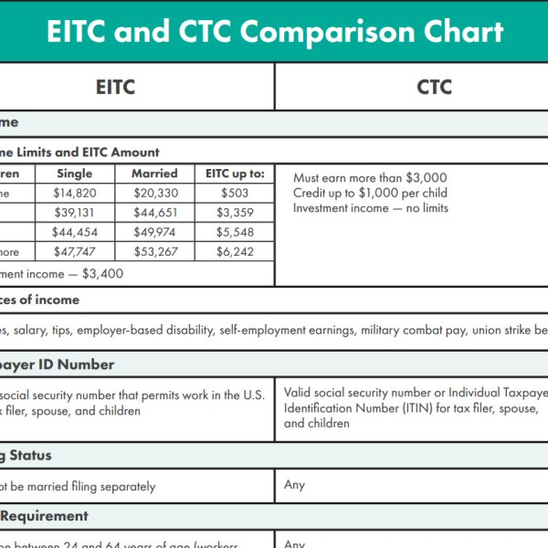 Eic Tax Table. Earned Income Credit Eic Table Cont ...