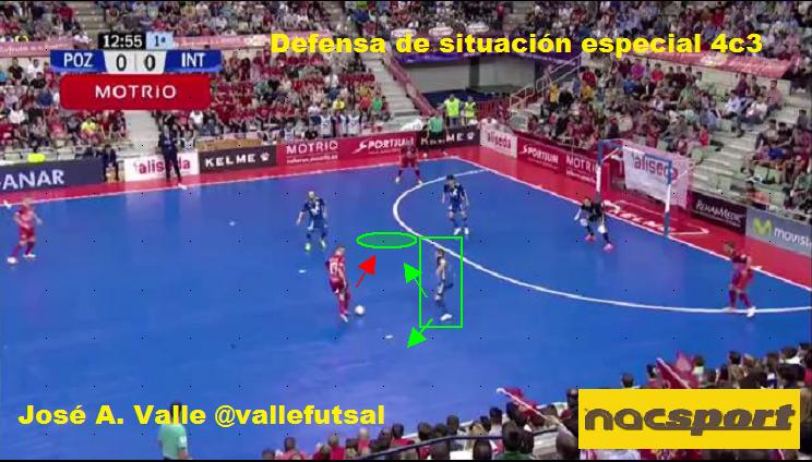 Defensa de 4c3 de fútbol sala