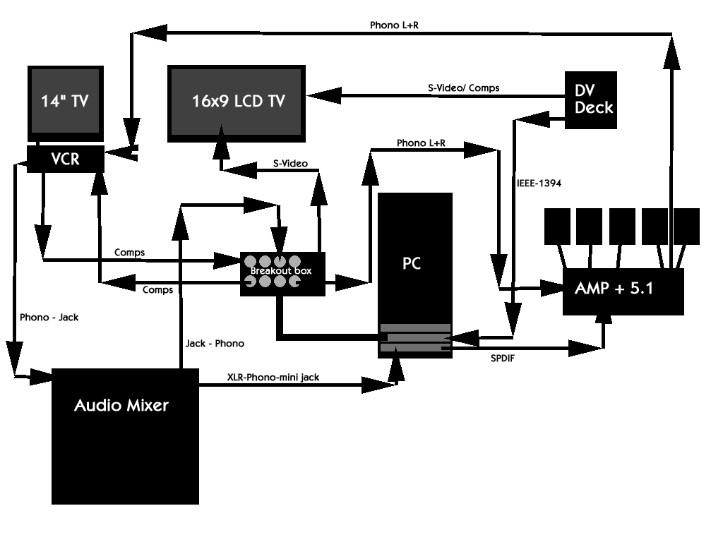 S Pdif Wiring Diagram Home Studio