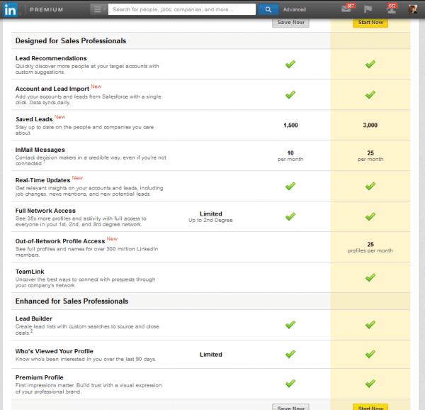 Linkedin Caracteristicas Perfil Premiun para Ventas - eKikus.com