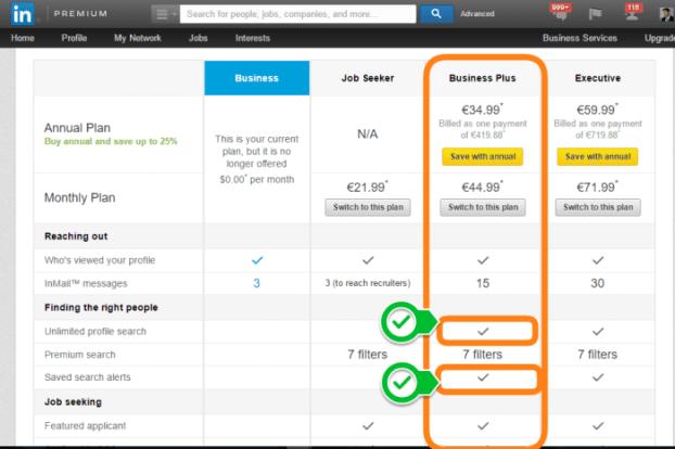 Linkedin PREMIUM NO SALES