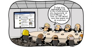 Surveillance Internet Travail Employeur