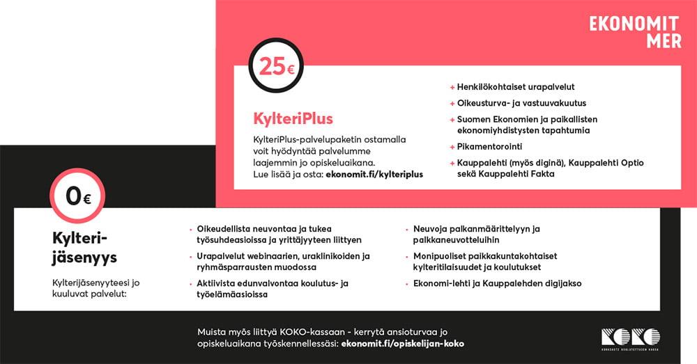 KylteriPlus