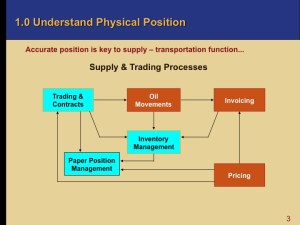 Oil 101  Supply and Trading  Downstream Oil and Gas
