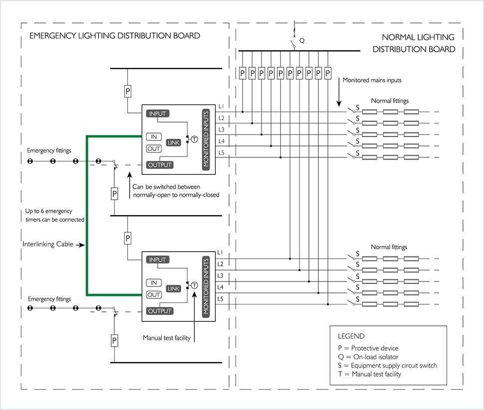 Wiring Double Gang Light Switch Two Diagram