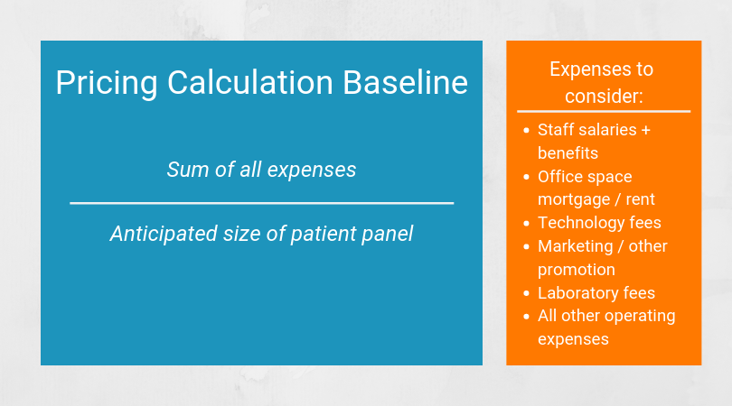 Pricing Calculation Baseline
