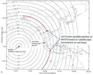 Arcos donde podría encontrarse el MH370