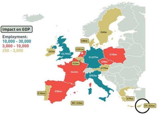 Impacto de Emirates en el PIB Europeo
