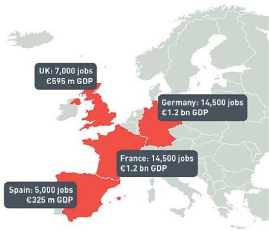 Repercusión de Emirates en los Países Airbus